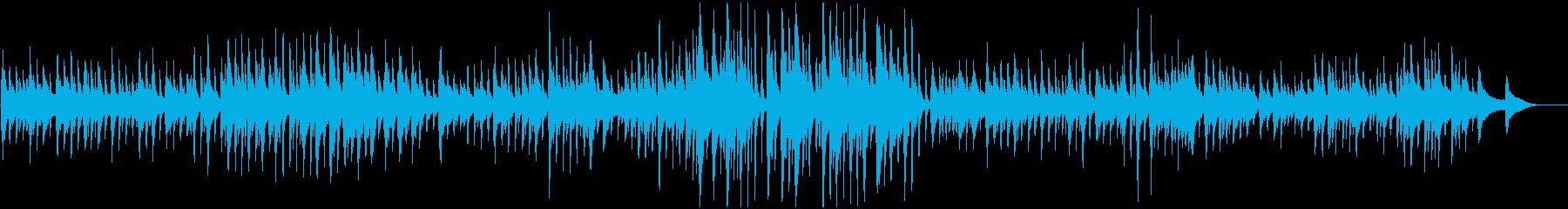 ギターアンサンブル・ゆっくり静か・切ないの再生済みの波形