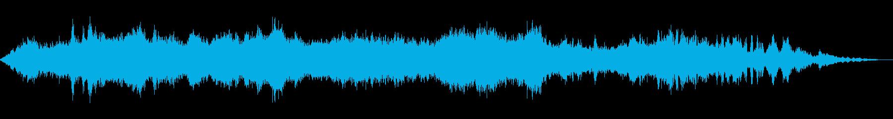 ストリート・ライオット:群衆の叫び...の再生済みの波形