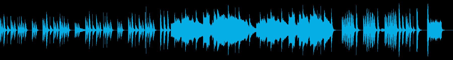 ほのぼのしたかわいい日常系BGMの再生済みの波形