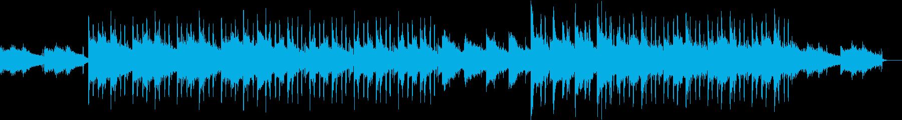 Lofi、ポップス、ダーク、OPの再生済みの波形