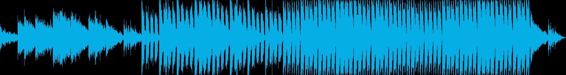 イベントや発表会などにEDMサウンドの再生済みの波形