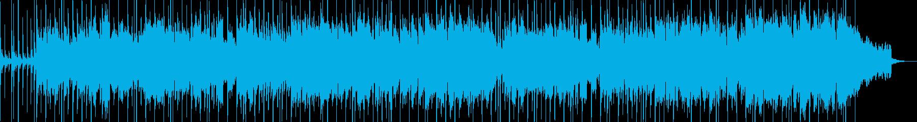 始まりを予感するBGMの再生済みの波形