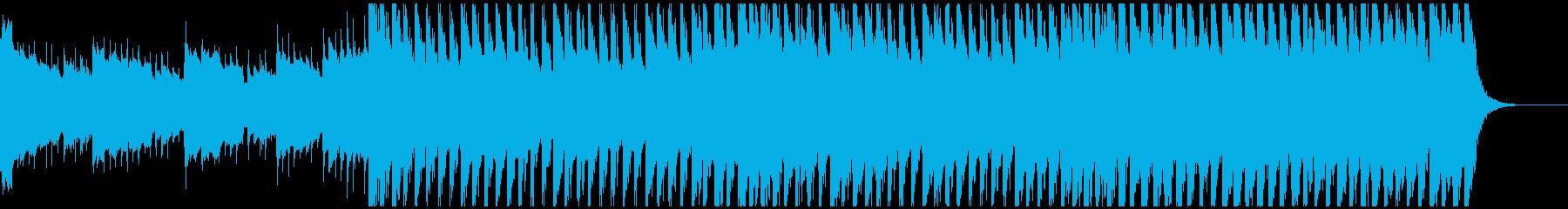 使いやすい60秒版 徐々に立ち上がる曲の再生済みの波形