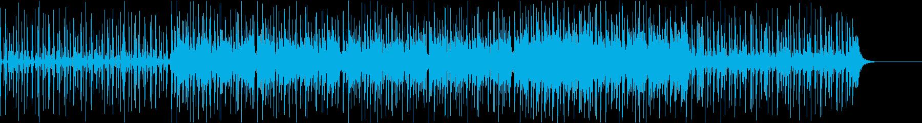ハイパーほのぼのノンビリしてるマリンバ曲の再生済みの波形