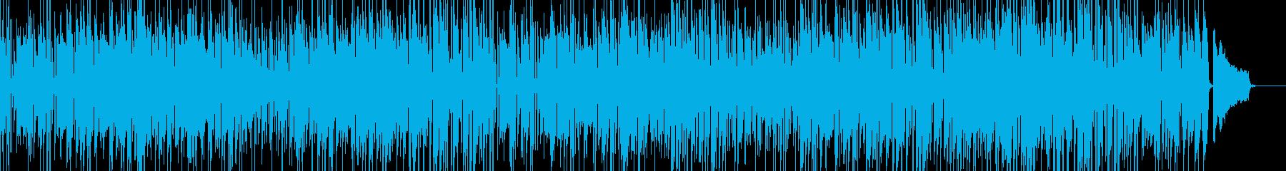 さくらさくらがメジャーでファンキーな曲にの再生済みの波形