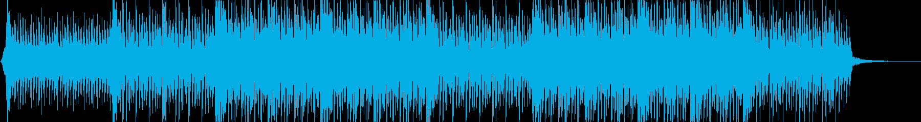 明るい未来をイメージしたコーポレート曲の再生済みの波形