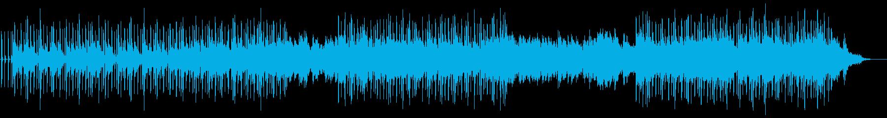 作業用BGM のんびりチルホップの再生済みの波形