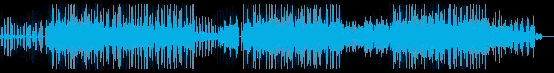 軽快ノリノリ♪爽やかなダンスミュージックの再生済みの波形