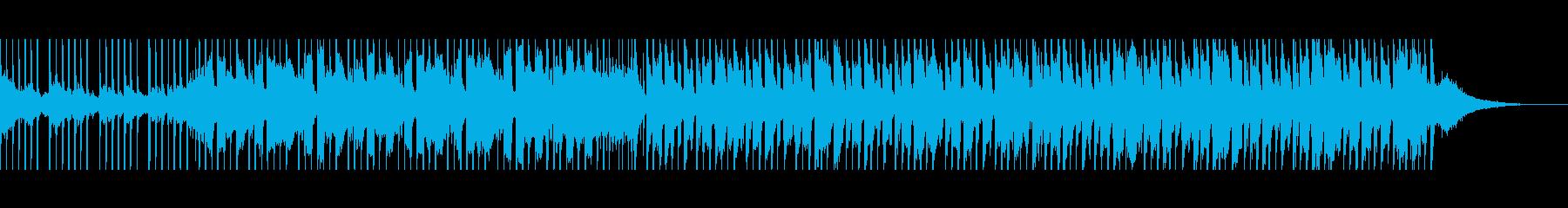 ベリーダンス(60秒)の再生済みの波形