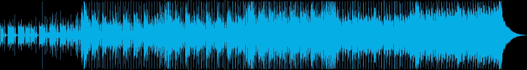 映像に合う四つ打ちテクノポップの再生済みの波形