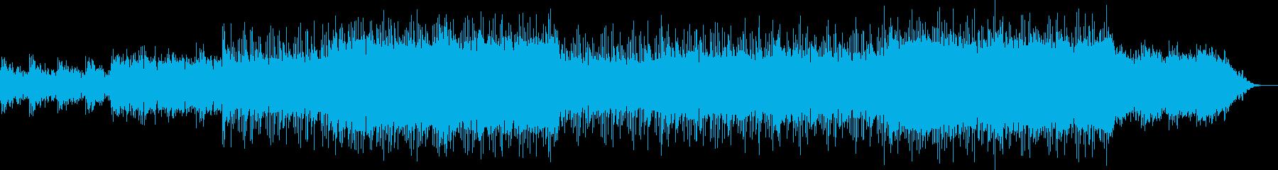 パワフルドラムのシンセロックの再生済みの波形