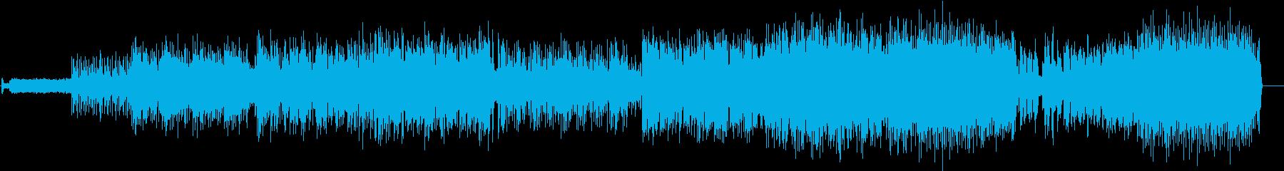 テンション高めのアップテンポな曲、DnBの再生済みの波形
