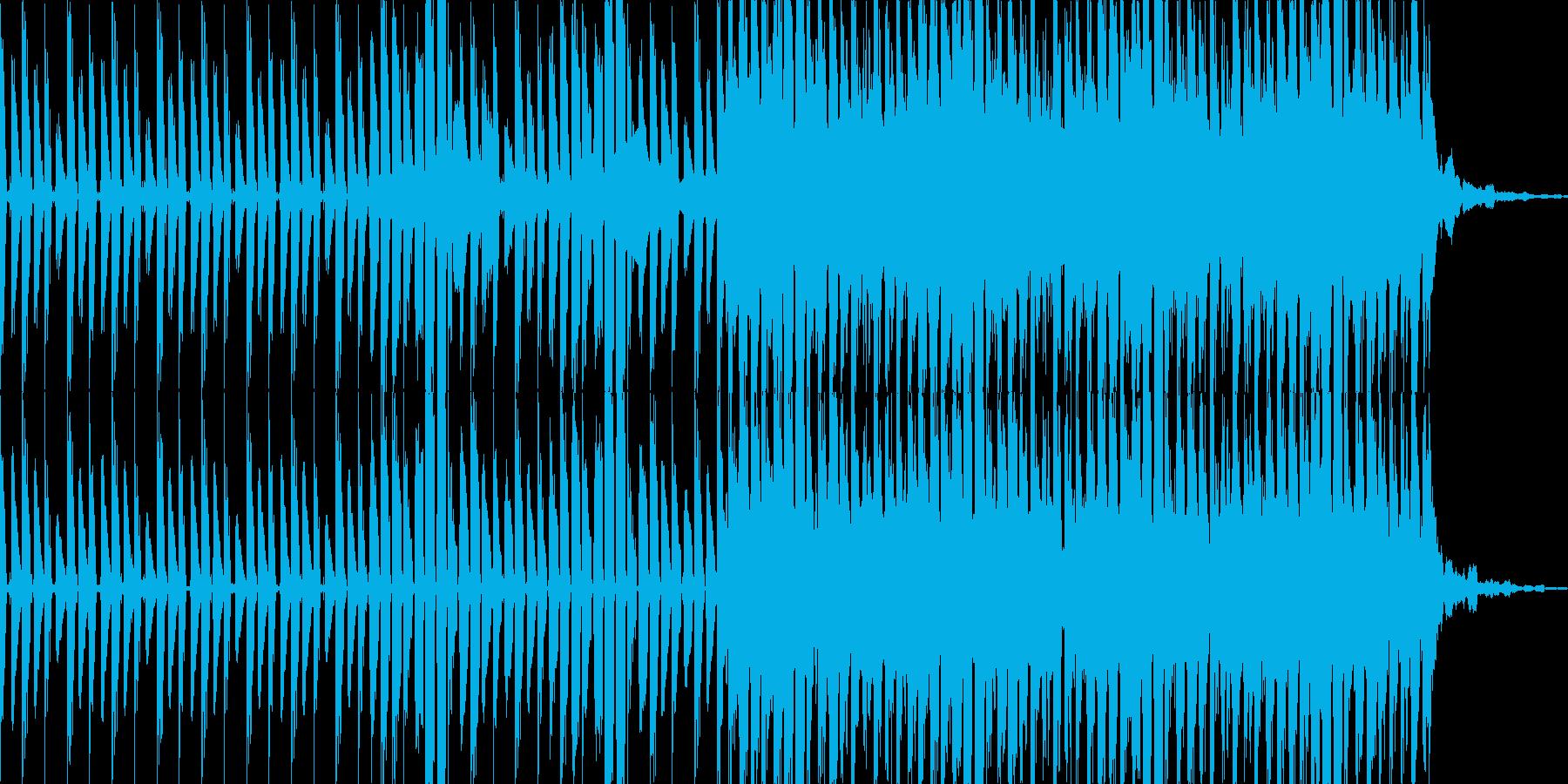 緊張感が迫りくるようなBGMの再生済みの波形