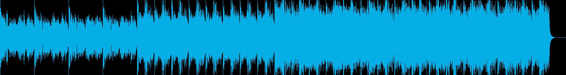 アクションゲームに使えそうなBGMの再生済みの波形