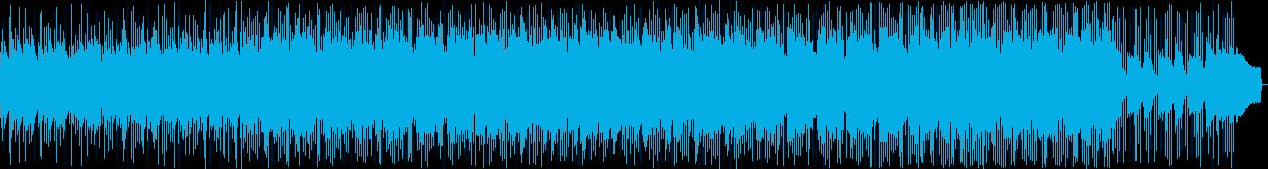 イージーリスニング アクション 楽...の再生済みの波形