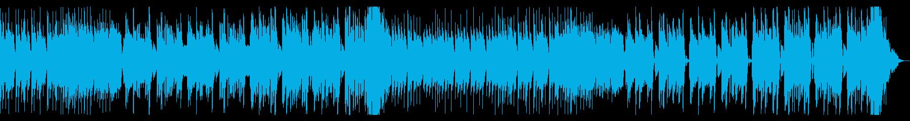 アッパーなフューチャーベースEDMの再生済みの波形