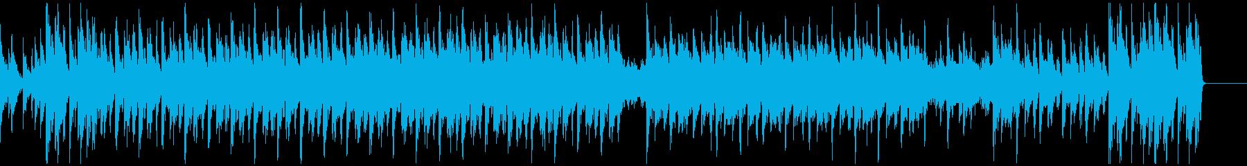 攻撃的、挑戦的な力強いサウンドの再生済みの波形