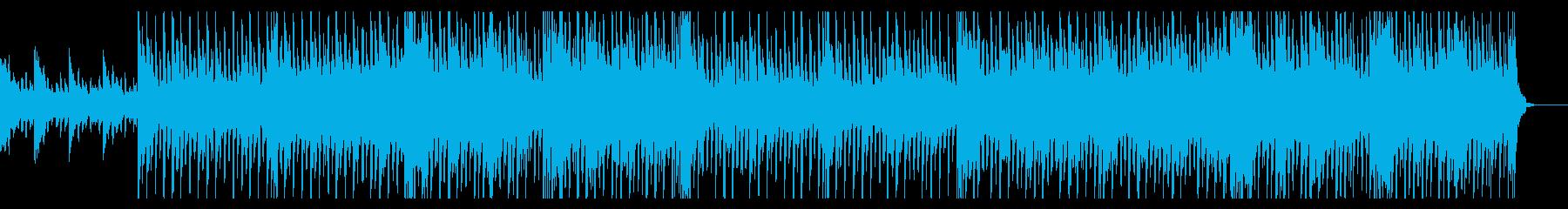 ポップ テクノ アンビエント 透明...の再生済みの波形