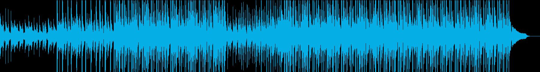 Funk Musicの再生済みの波形