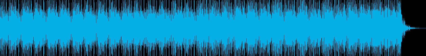 実用的なカリンバの無機質BGM4の再生済みの波形