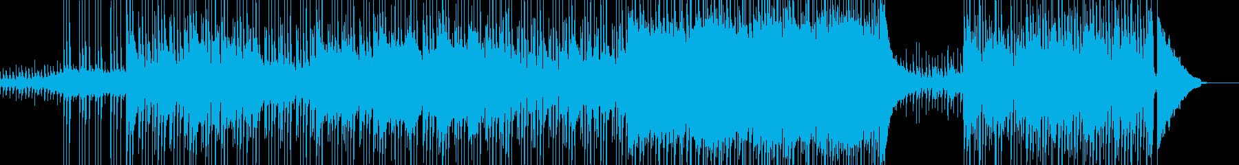 肉弾戦・真剣勝負を想定したロック 長尺の再生済みの波形
