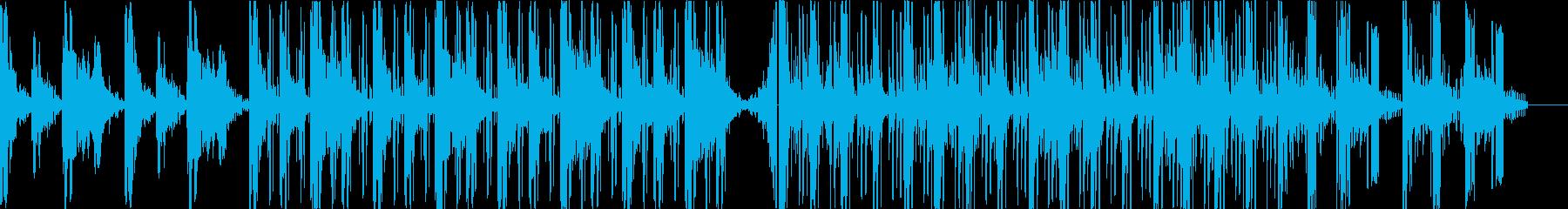 レトロな雰囲気向きLo-fiHipHopの再生済みの波形