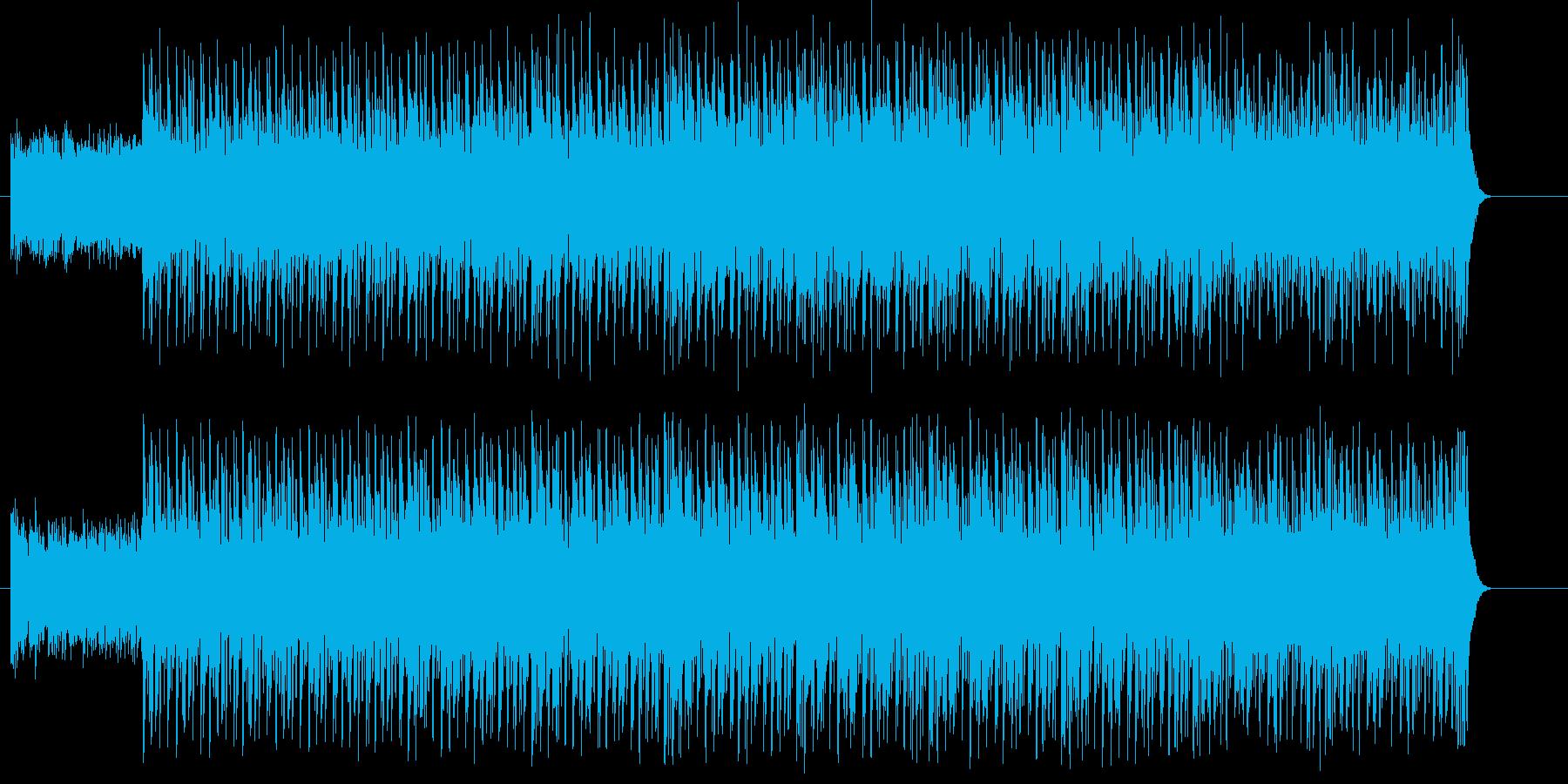 登場 オープニング 明るい 楽しい CMの再生済みの波形