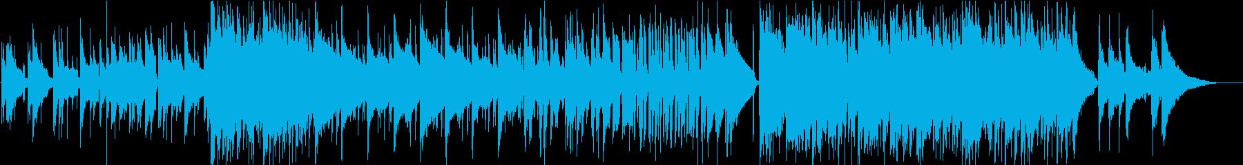 映像】爽やか、少し哀愁あるアコギのBGMの再生済みの波形
