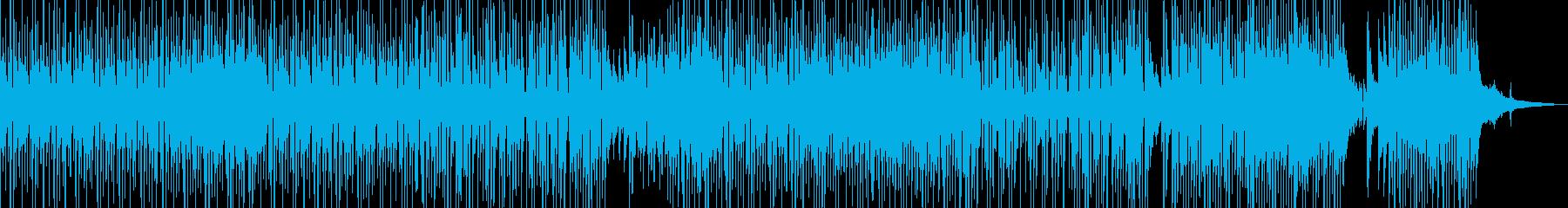 アコギ・ほのぼの映像や作品に ★の再生済みの波形