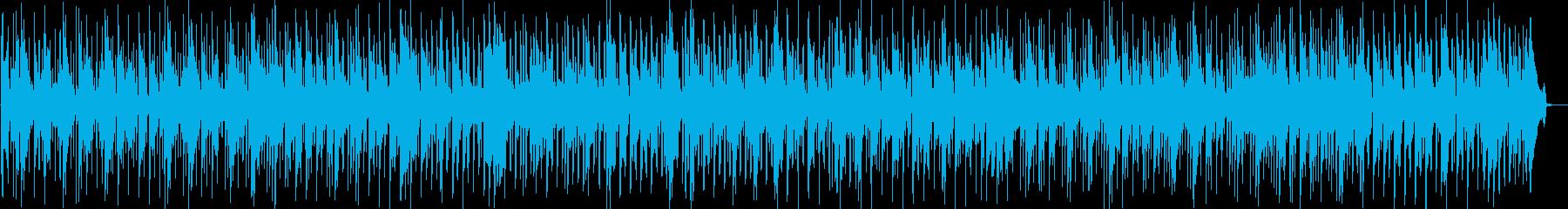 心弾む軽快なファンクの再生済みの波形