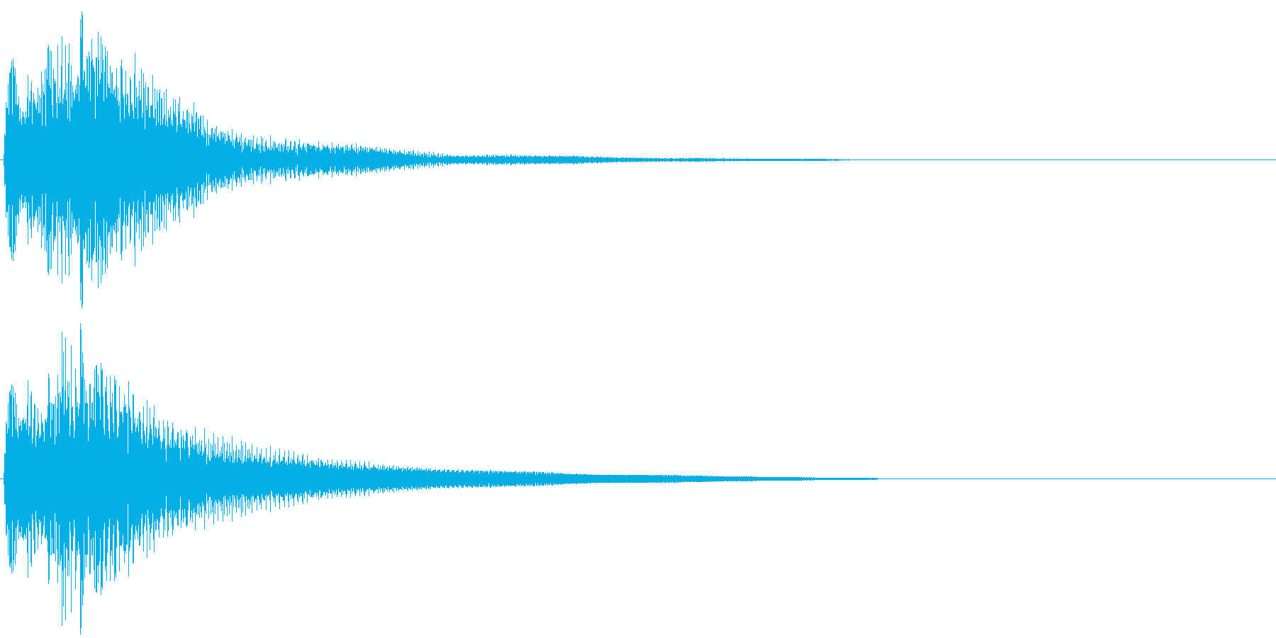 ギターでのアルペッジオです。の再生済みの波形