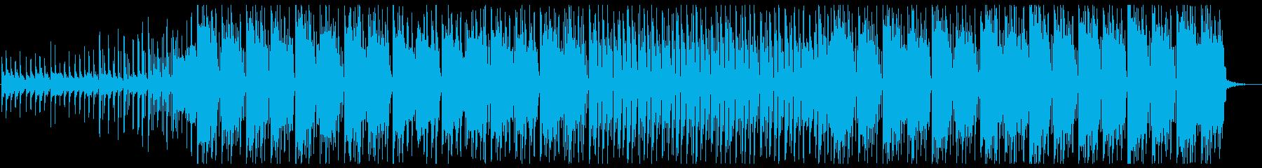 モダンお洒落系Future Bassの再生済みの波形