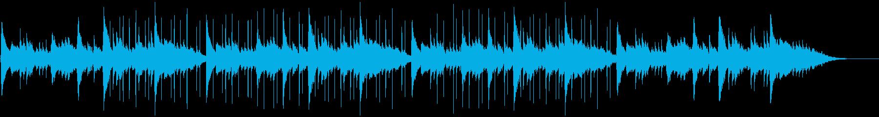 【LOFI HIPHOP】深夜集中Aの再生済みの波形
