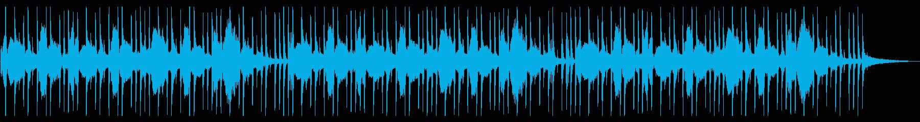 シンセベース音が心地よい待機中BGMの再生済みの波形