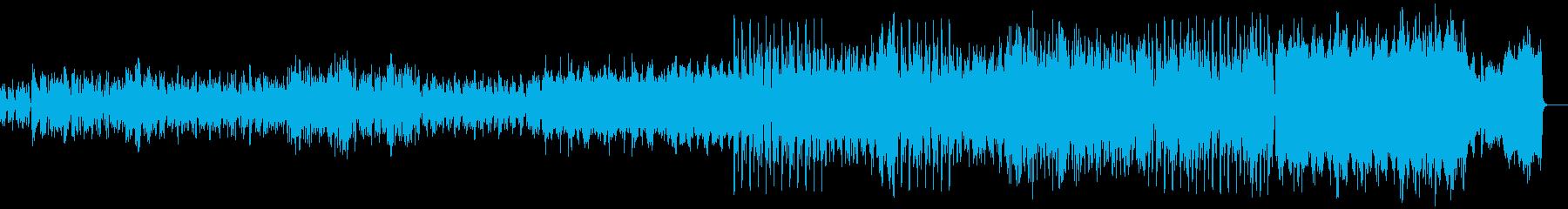 コミカルで慌しい曲の再生済みの波形