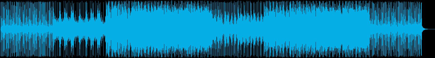 軽快エモーショナル-PV映像の再生済みの波形