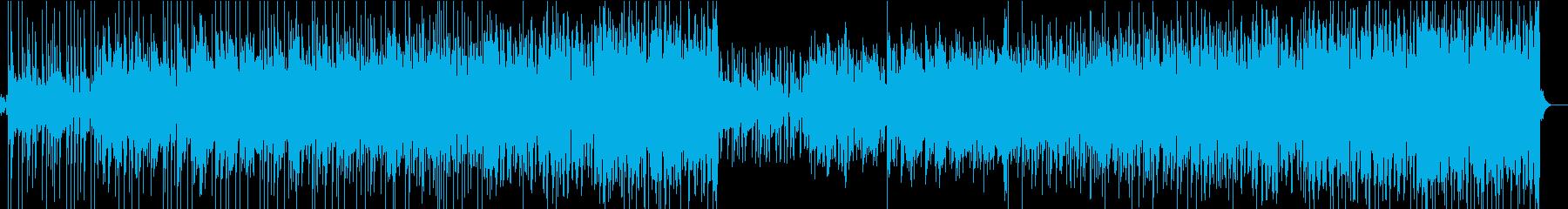 FunkyなRockの再生済みの波形