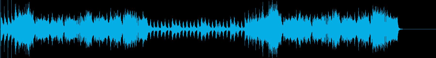 管楽器を中心としたかわいいマーチですの再生済みの波形
