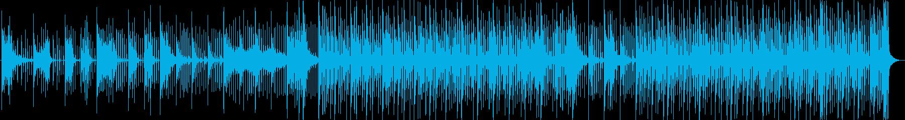 【アニメ】悪玉の作戦会議など怪しい情景の再生済みの波形