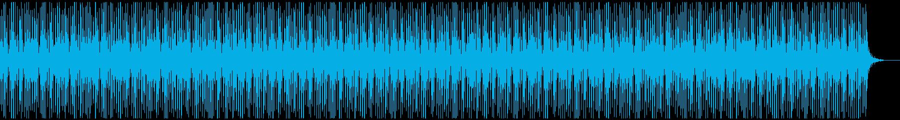 [ニュース報道]無機質:フラット:10の再生済みの波形