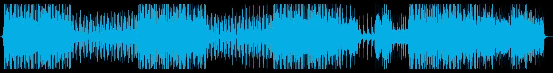 癒しでほのぼのとした可愛いポップなBGMの再生済みの波形
