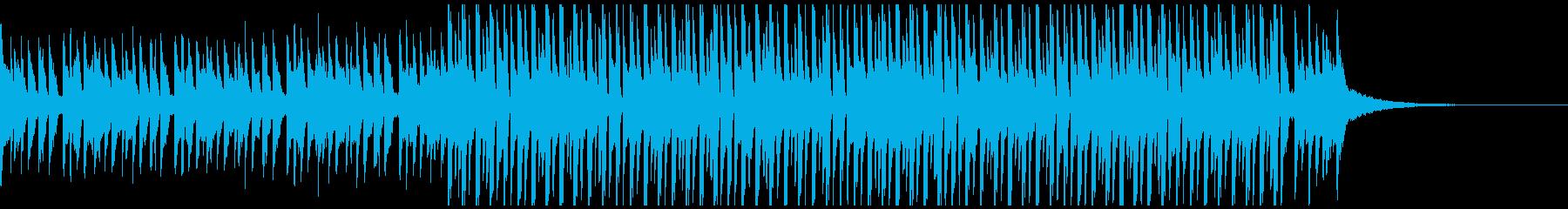 ダンスパーティー(60秒)の再生済みの波形