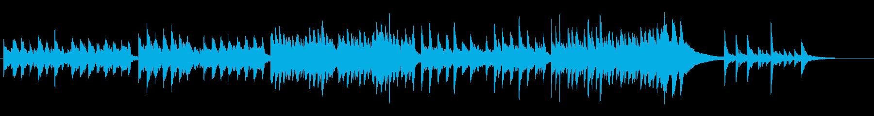 三拍子でポップな感じのピアノ曲の再生済みの波形