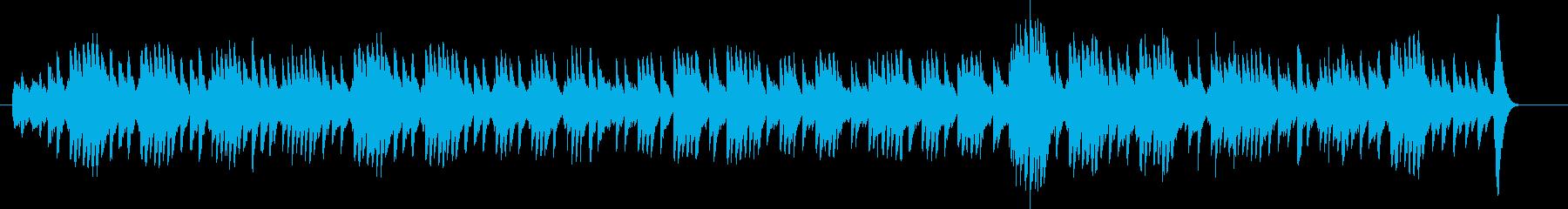 ドリー組曲より子守唄(オルゴール)の再生済みの波形