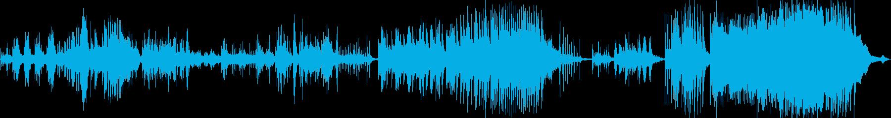 ゆったりとした雰囲気のピアノ曲の再生済みの波形
