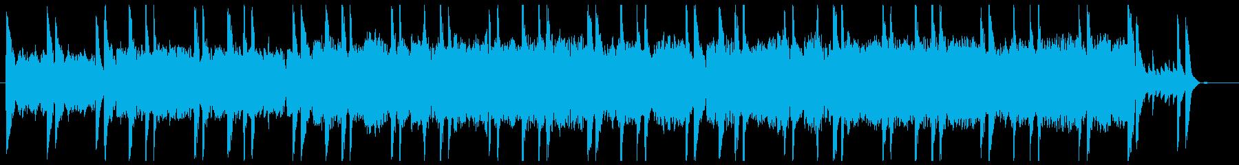 ほのぼのとしたケルト民謡風2の再生済みの波形