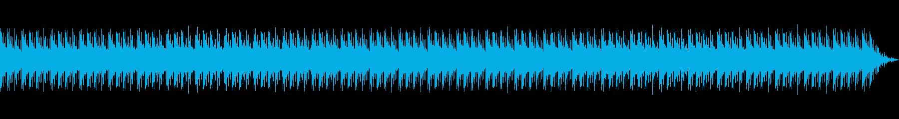 Vtuberの配信 開始前・待機BGMの再生済みの波形