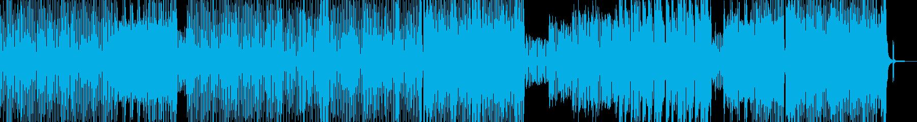 ○oお菓子の国・パステル調ポップo○の再生済みの波形