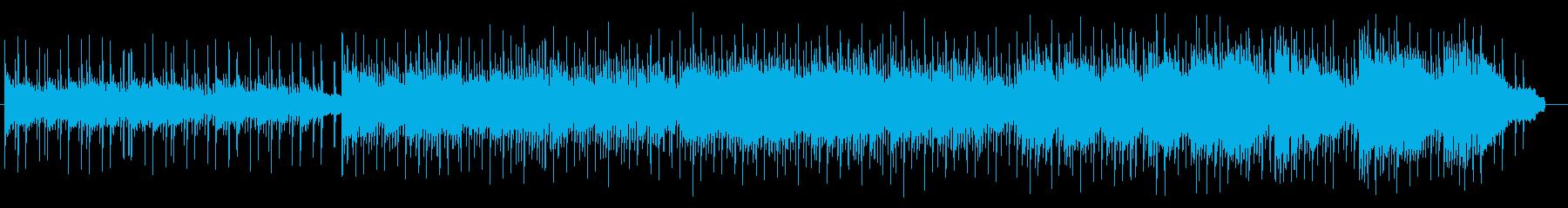FM音源を使ったほんわかバラードの再生済みの波形