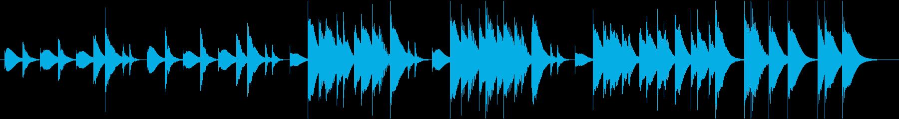 ほのぼのとしたマリンバショートVerの再生済みの波形
